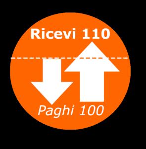 paghi100